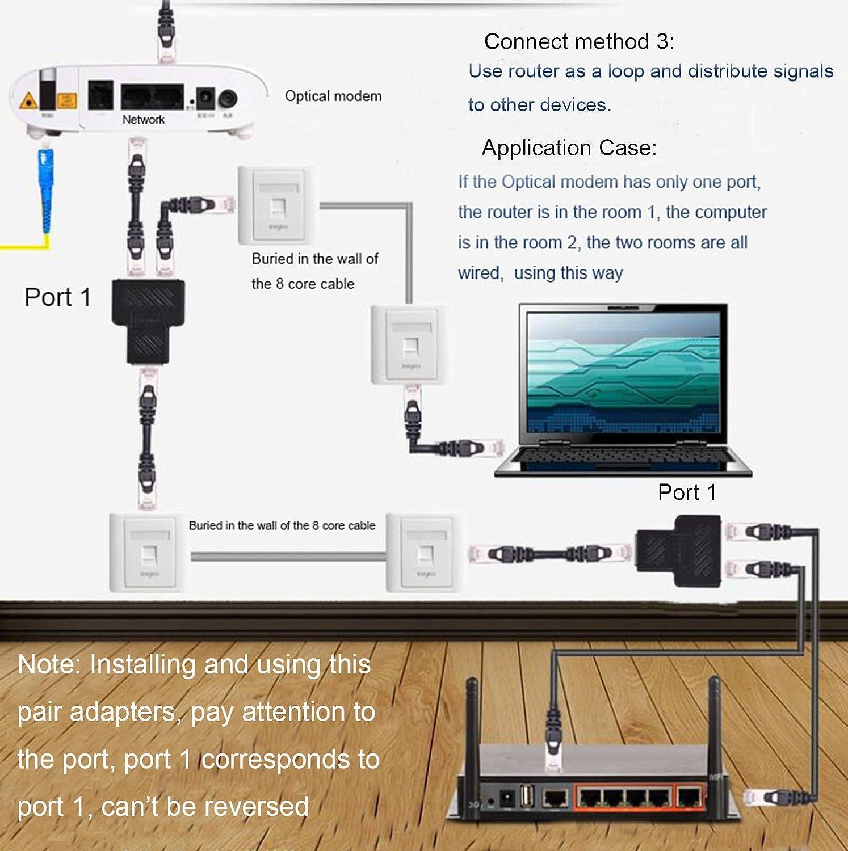 Poyiccot 1-Pair RJ45 Network Splitter Adapter, Upgrade Version Network on