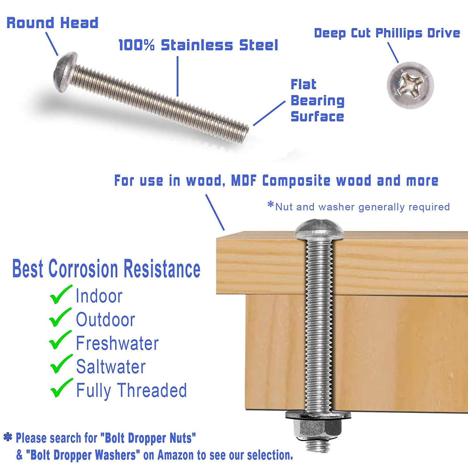 100pc 18-8 304 Coarse Thread by Bolt Dropper #6-32 X 1//2 Stainless Phillips Round Head Machine Screw, Stainless Steel