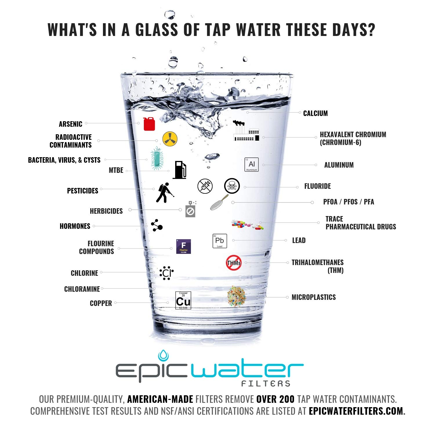 American Made Nano Filter Removes 99.9999/% of Fresh Water Contaminants Epic Water Filters The Outdoor Answer Filter Straw Lid Combo Fits Nalgene 32 oz Wide Mouth Bottles Nalgene Compatible Water Filter System