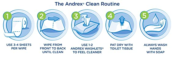 Toallitas de baño Andrex Washlets Classic Clean desechables, pack de 12: Amazon.es: Salud y cuidado personal