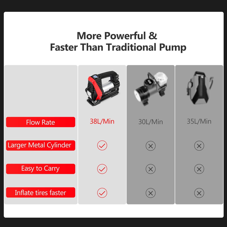 Tire Inflator Pump Overheat Protection LED Flashlight Masterworks MACP087 Portable Air Compressor 12V 150 PSI with Digital Display Gauge Extra Nozzle Adaptors