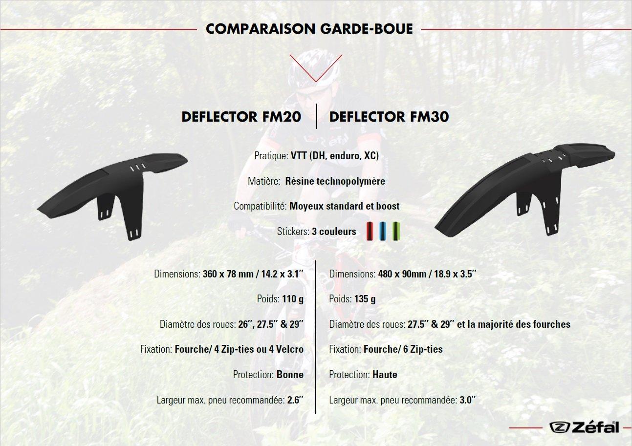 Talla /Única Negro ZEFAL Deflector FM20 Guardabarros MTB