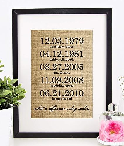 Handmade Personalised Happy Birthday card Any Name Date 21 30 40 50 60 70 80 90