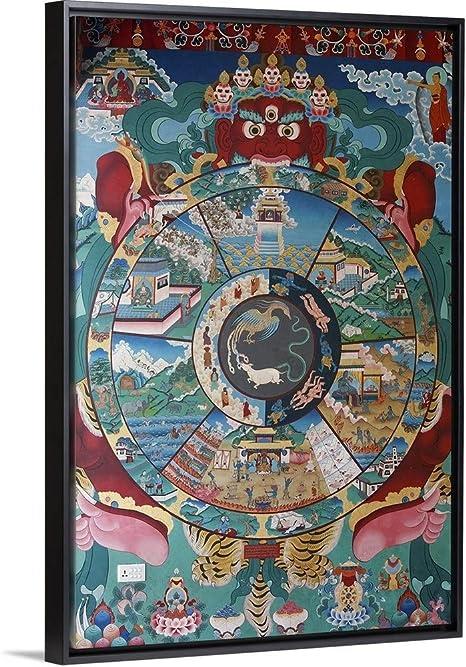 Wheel Of Life Wheel Of Samsara Kopan Black Float Frame Canvas Art Artwork Posters Prints