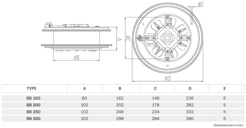 Absaugung Axiall/üfter Ventilator Wand Fenster L/üfter Gebl/äse /ø160mm 450m/³//h