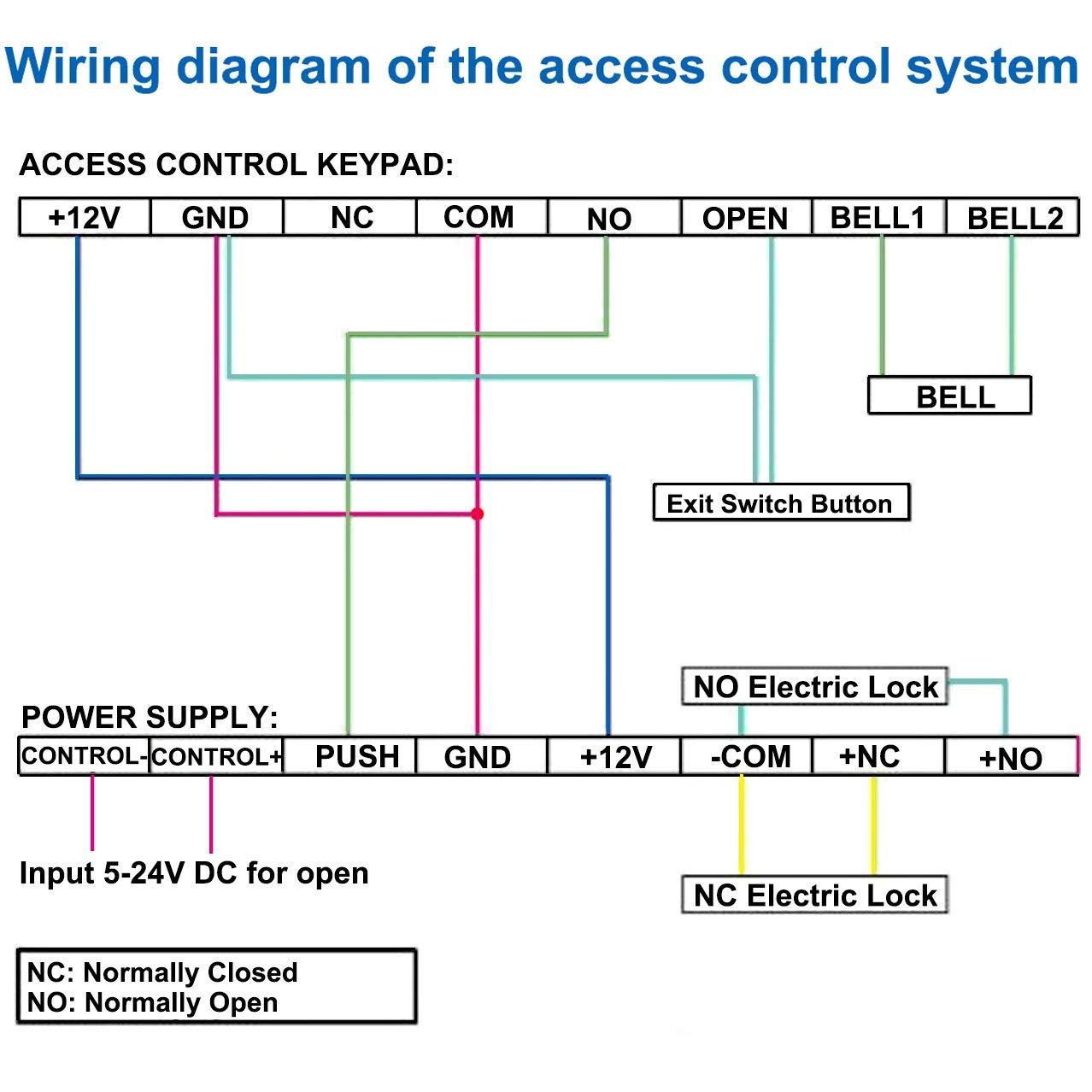 Strike Wiring Diagram Powersupplyandelectricstrikewiringdiagram
