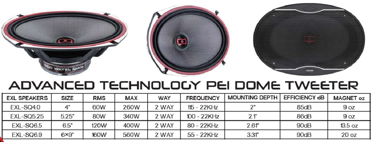 DS18 EXL-SQ4 - 4-Inch 3-OHMS High Sound Quality Speaker - Sleek Compact Design with Chrome Finish - Superior Bass Response - 260 WATTS Max - SET OF 2 by DS18