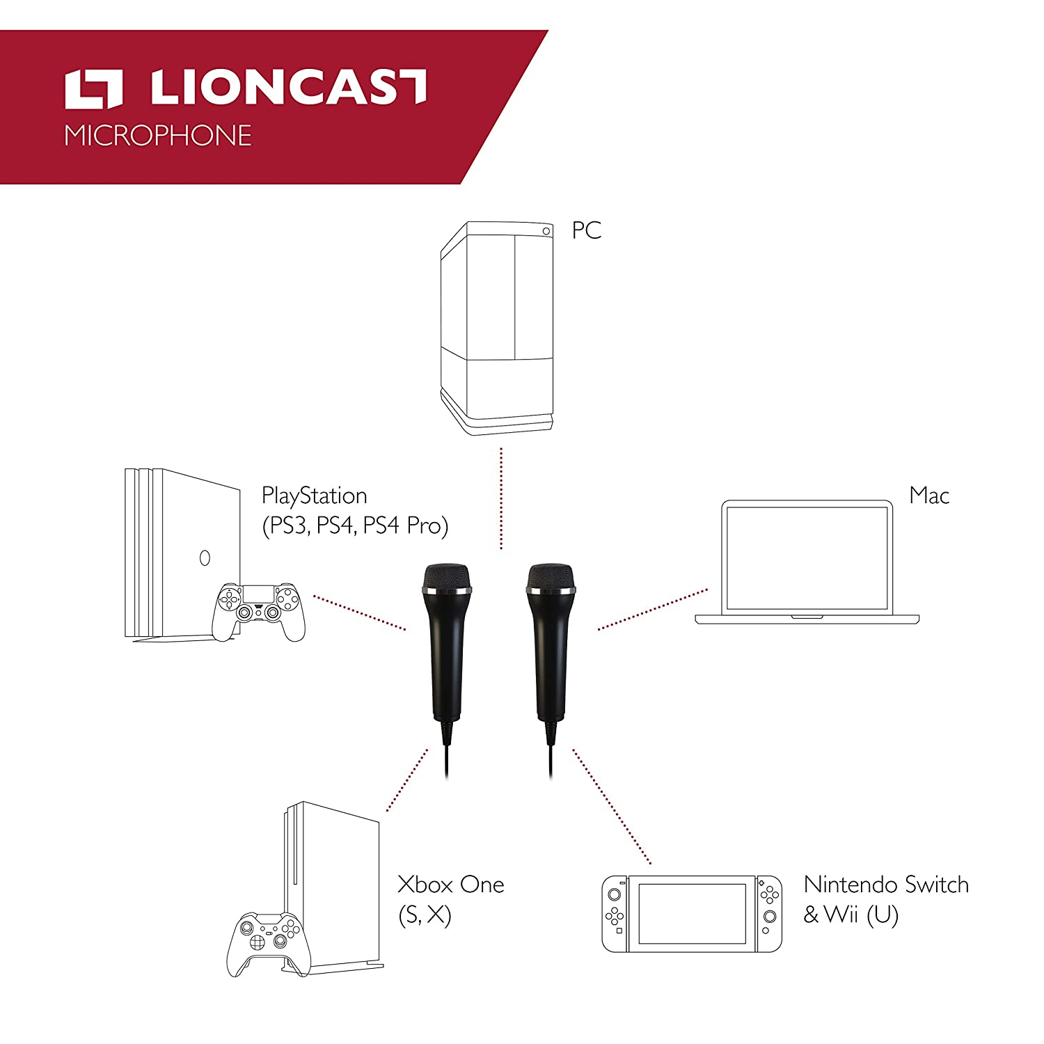 Lioncast Universal USB Microphone for Computer and Karaoke Gaming  (SingStar, Voice of Germany, Lets Sing, We Sing) Compatible with Wii,  Playstation