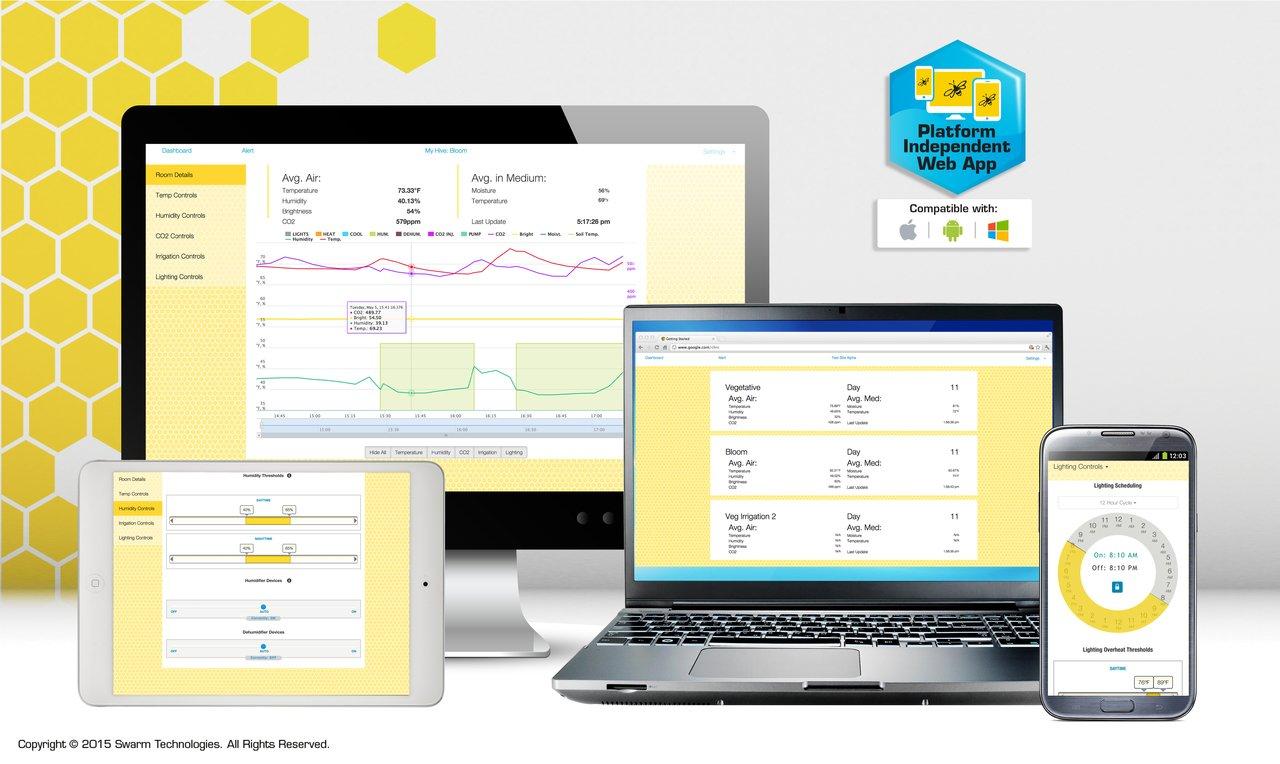 SmartBee Hive Gateway