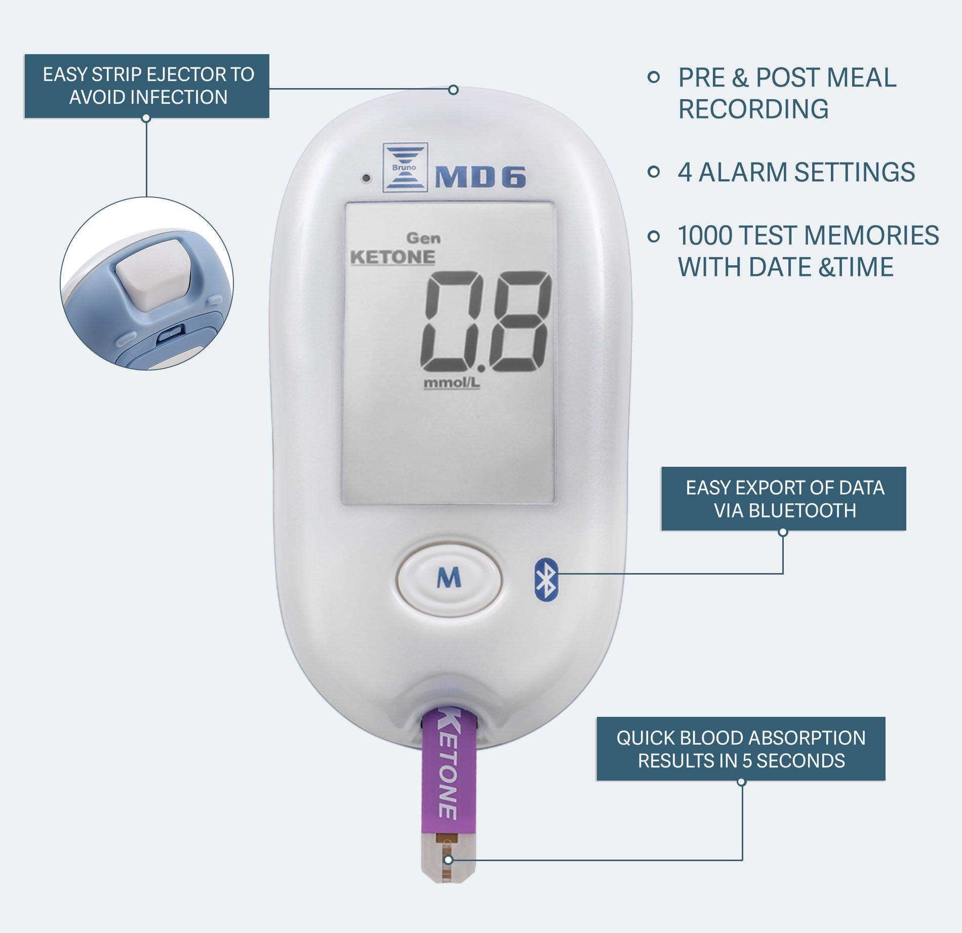 Bruno Md6 Blood Ketone Amp Glucose Monitoring System Track