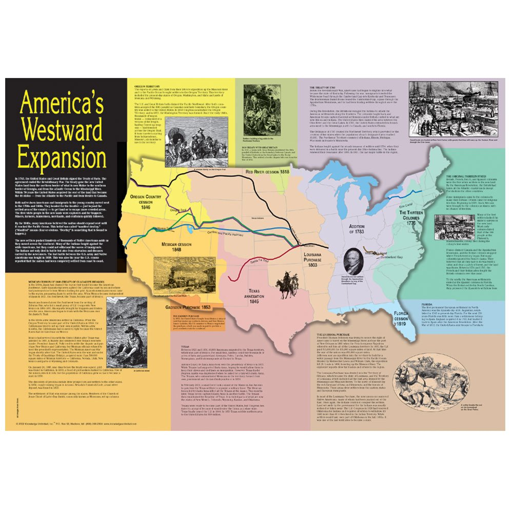 Amazoncom Americas Westward Expansion Map Prints Posters Prints