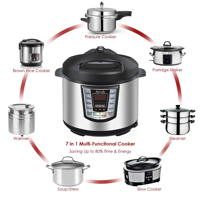 Kết quả hình ảnh cho Aicok multi-function pressure cooker