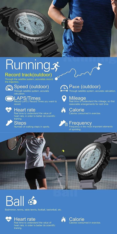 Amazon.com: WETERS Pulsera deportiva de control de actividad ...