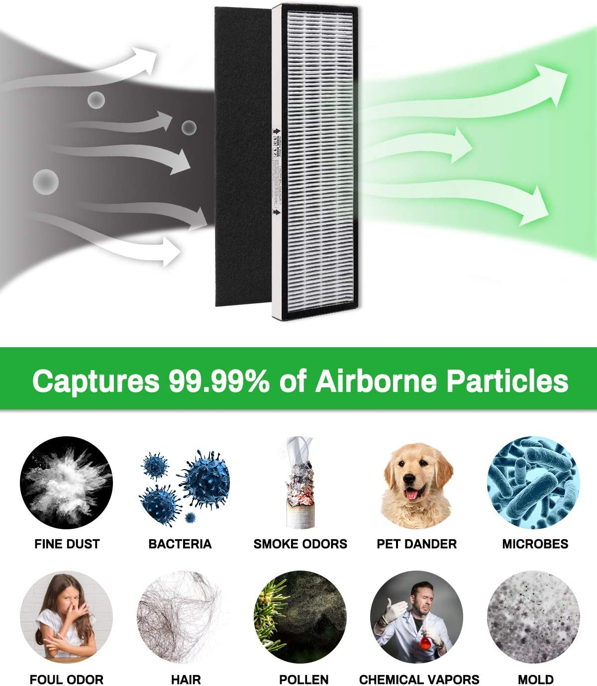 Amazon coupon code for HEPA Filter FLT4825 Air Purifier Filter