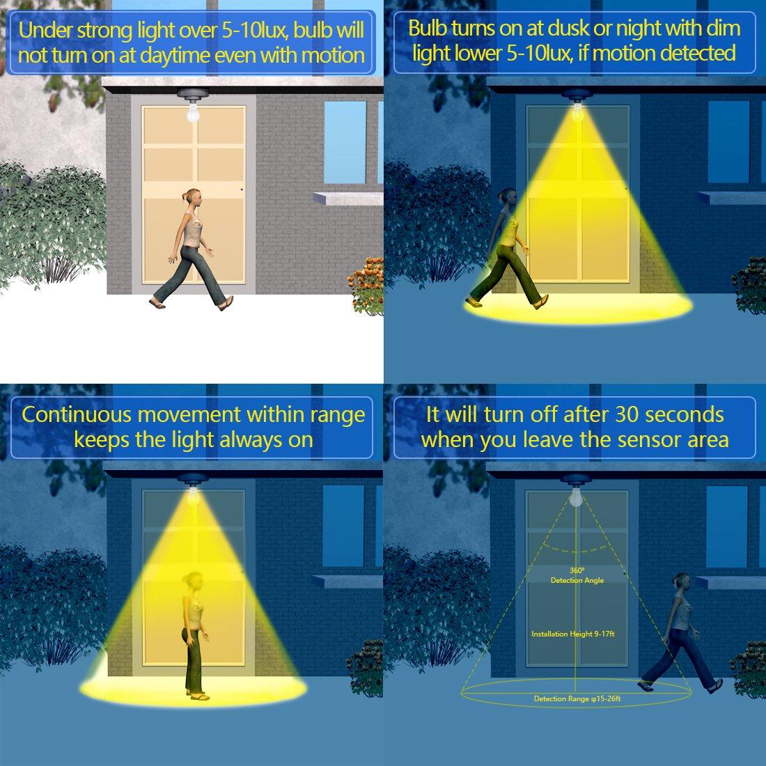 Motion Sensor Light Bulbs Dusk to Dawn 5W Radar Motion Lights LED ...