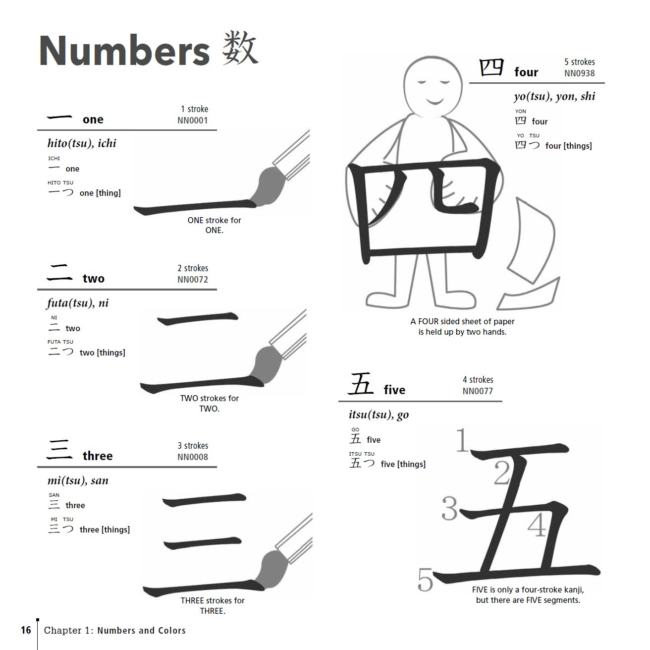 Amazon japanese kanji made easy jlpt levels n5 n2 learn amazon japanese kanji made easy jlpt levels n5 n2 learn 1000 kanji and kana the fun and easy way includes audio cd 9784805312773 michael l buycottarizona