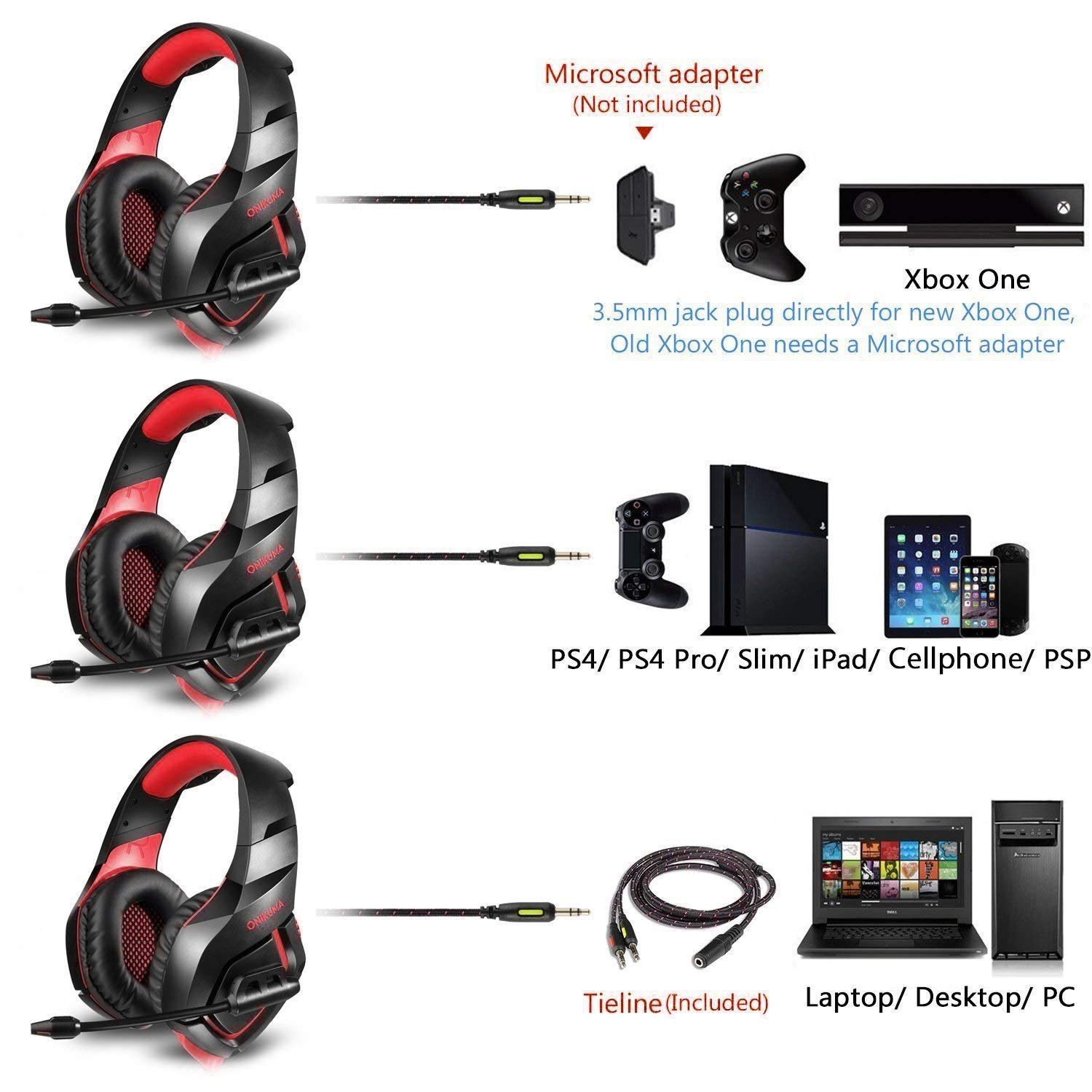 Gaming Headset with Stereo Sound Noise Cancelling Mic Over Ear Headphones for New Xbox One PC Mac OS PS4 Table Phone (K1B-Red)