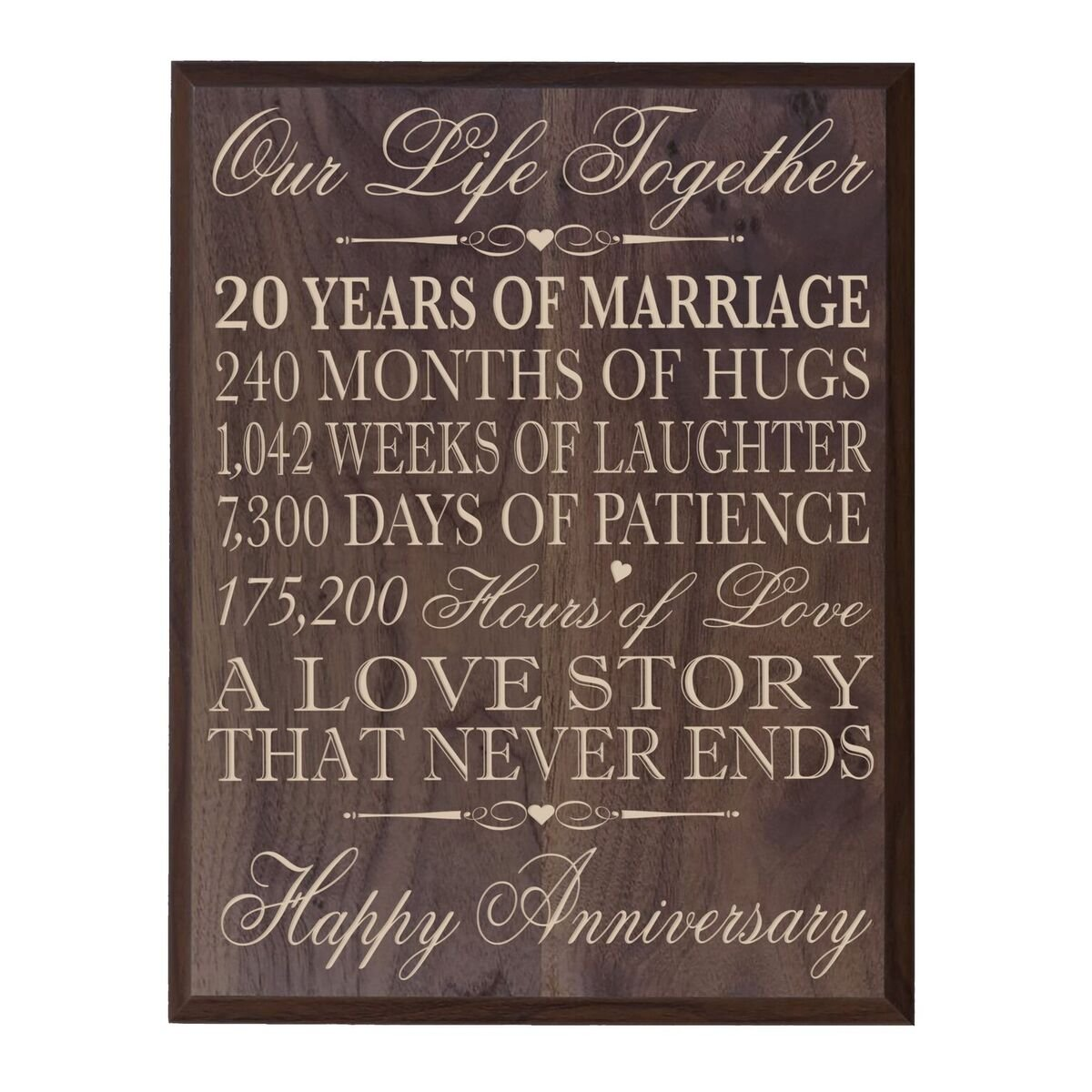 LifeSong Milestones 20th Wedding Anniversary Wall Plaque Gifts for Couple, Her,20th Wedding for Him Special Dates to Remember 12'' W X 15'' H (Grand Walnut)
