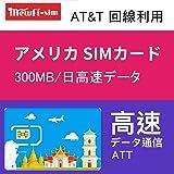 【AT&T】(8日間)アメリカ SIMカード アメリカ本土 ハワイ プリペイドSIM データ通信 使い放題