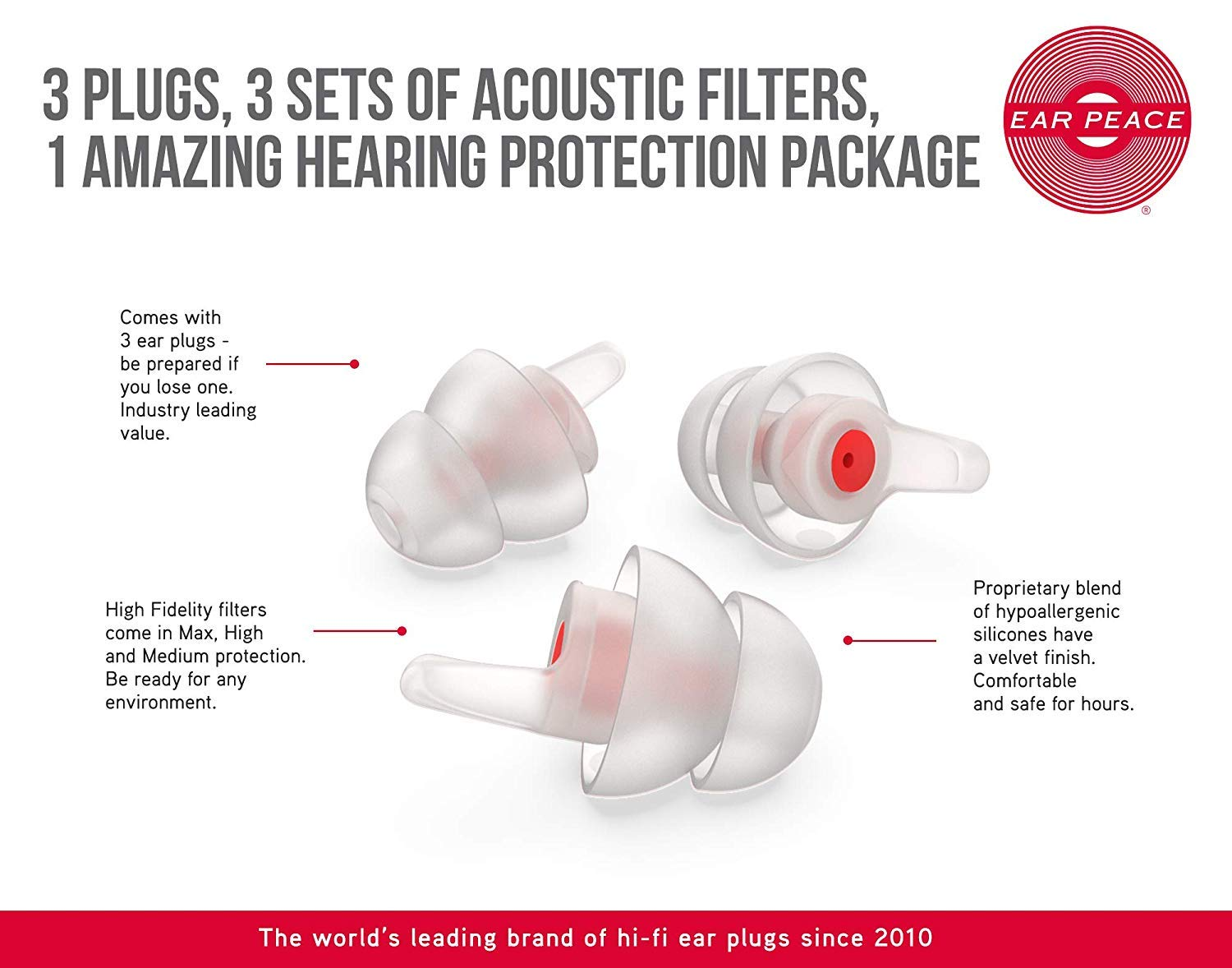 EarPeace HD Concert Ear Plugs High Fidelity Hearing Protection for Music Festivals, DJs & Musicians (Standard, Red Case)