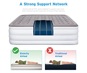 Etekcity Air Mattress Elevated Raised Blow Up Bed Inflatable Airbed