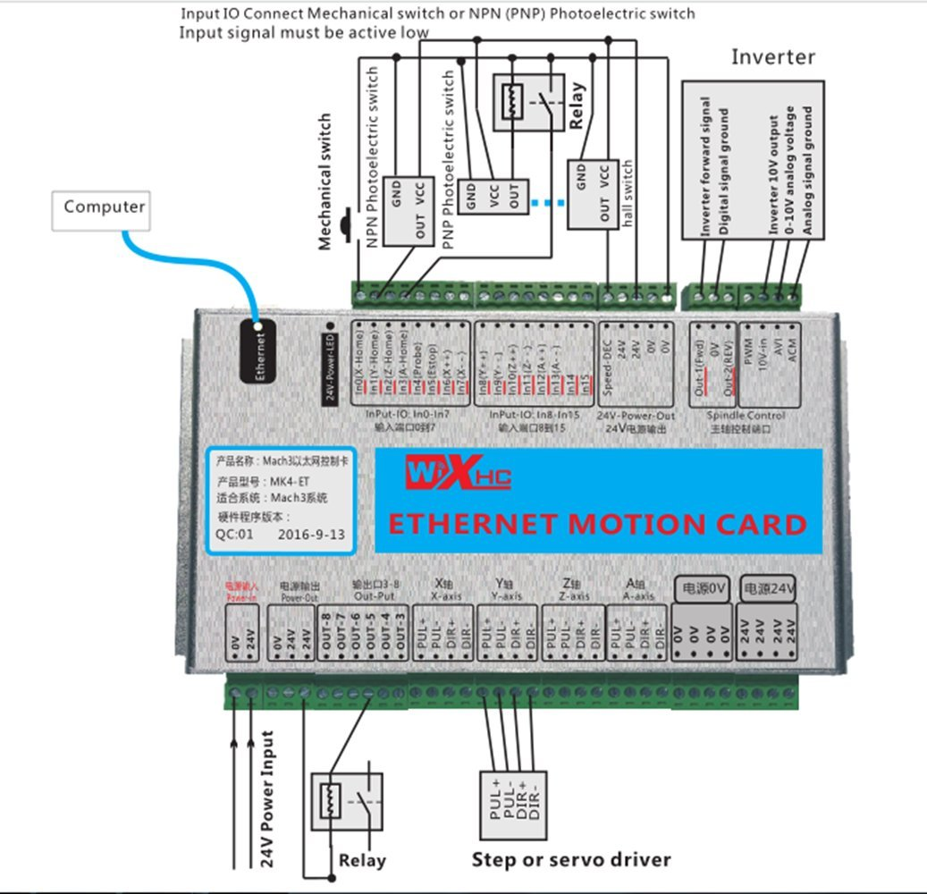Xhc E Stop Wiring Diagram on