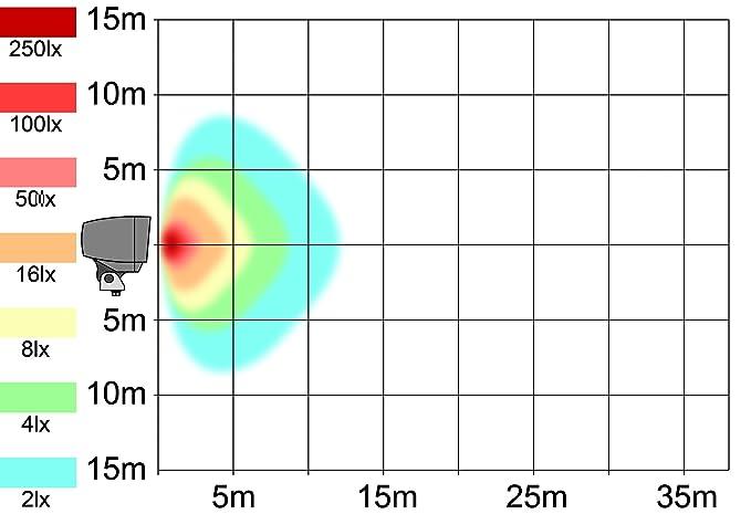 Proyector foco LED con detector de movimiento integrado y control remoto, reflector 10W 20W 30W, clase de energía A ++, proyector LED para exterior e ...