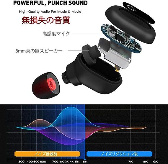 Auriculares inalámbricos True IP68, audífonos Impermeables y ...