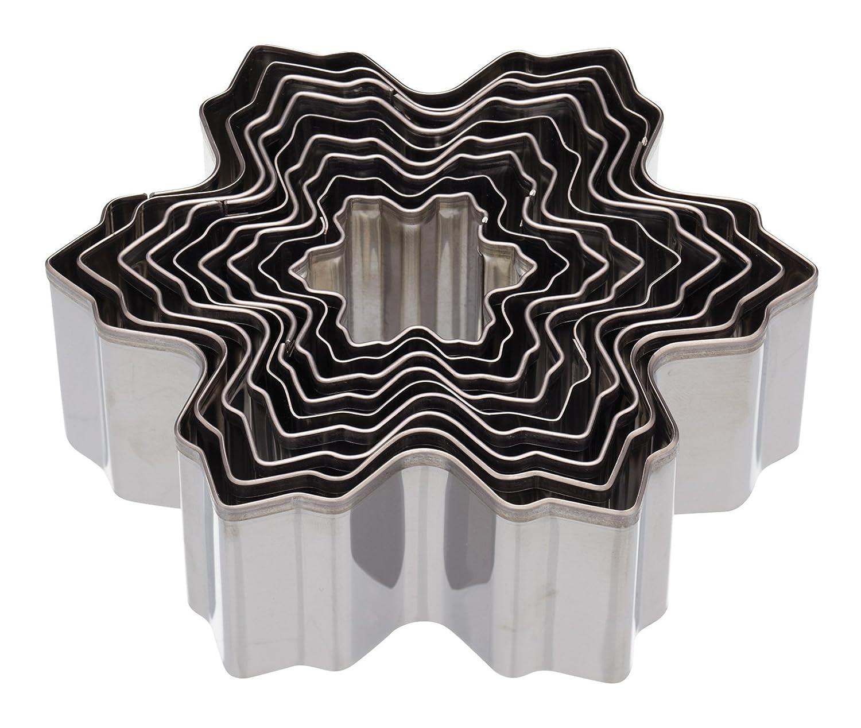 beonlyco emporte pi ces ustensiles p tisserie cuisine maison. Black Bedroom Furniture Sets. Home Design Ideas