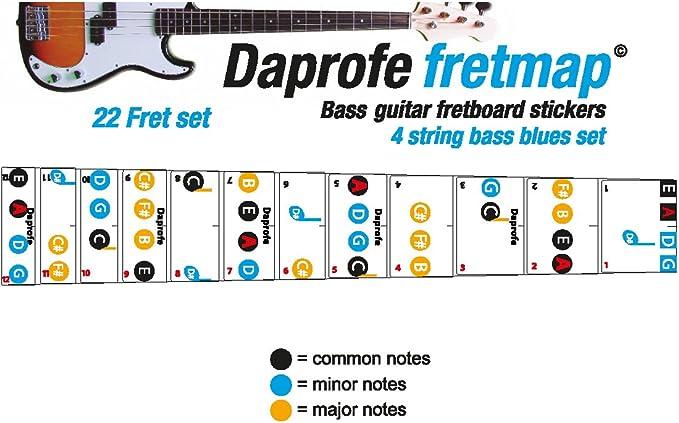 daprofe diapasón Nota Mapa diestros Blues Bass guitarra 22 Nota ...