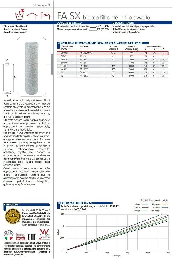 """ATLAS CARTUCCIA  5/"""" FILTRO IN FILO AVVOLTO POLIPROPILENE FA MIGNON SX 25 MCR"""