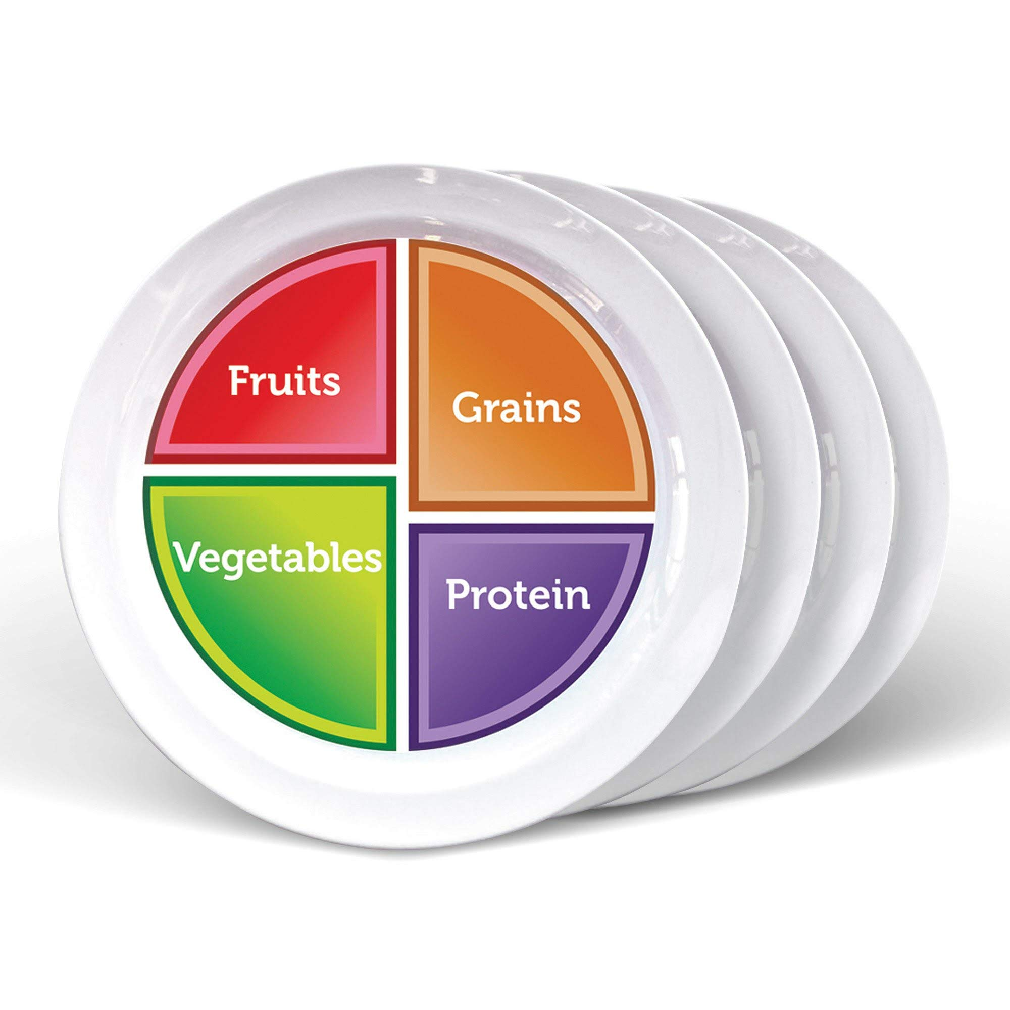 My Plate Portion Control Plate for Adults (4 pack of flat plates) by Super Healthy Kids