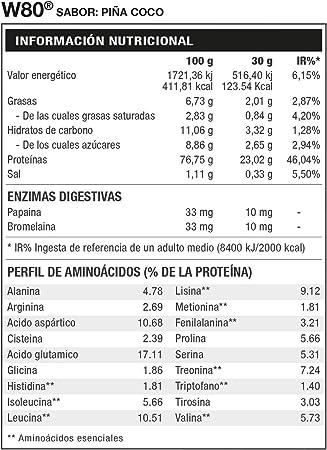 W80® - Concentrado de proteina de suero Sabor Piña coco ...