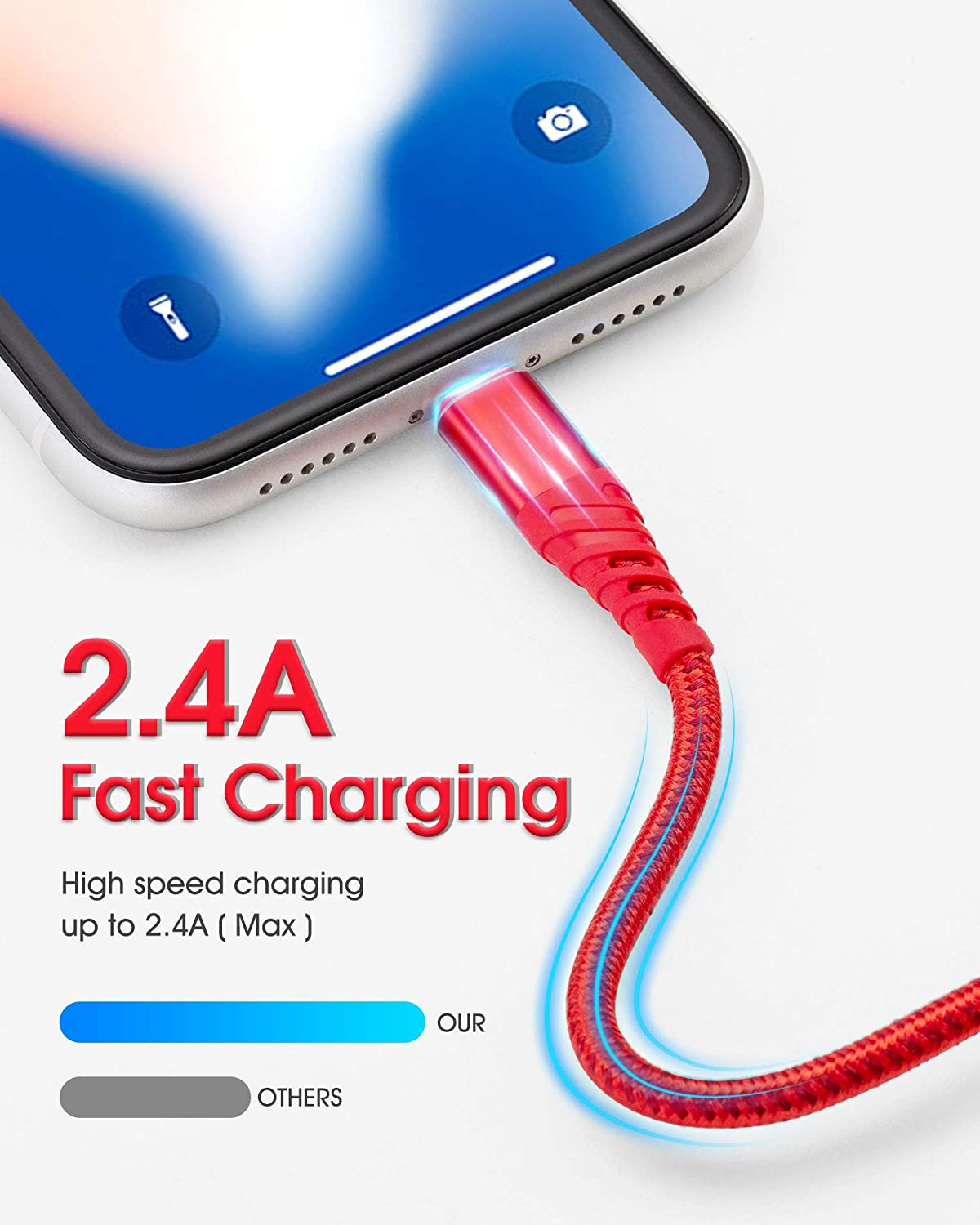 10ft iPhone Charger, 2 Pack Lightning Cable 10 Foot Nylon Braided USB Charging & Syncing Long iPhone Charger Cord 10 feet Compatible with iPhone Xs/XR/XS Max/X/7/7Plus/8/8Plus/6S/6SPlus