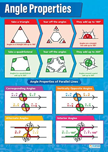 laminated GEOMETRY educational poster maths numeracy teaching ...