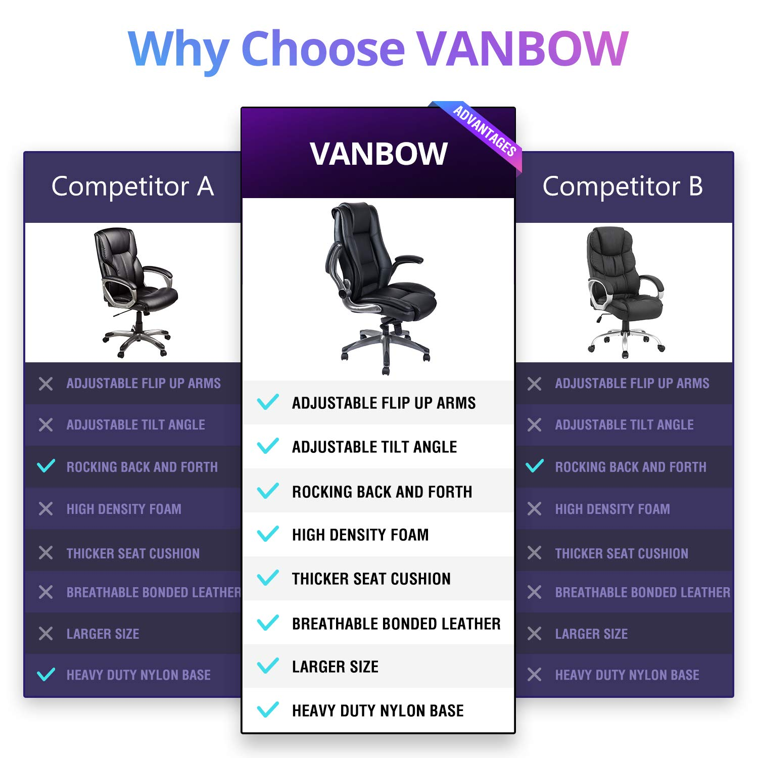 VANBOW High Back Leather Office Chair - Adjustable Tilt Angle and Flip-up Arms Executive Computer Desk Chair, Thick Padding for Comfort and Ergonomic Design for Lumbar Support, Black by VANBOW (Image #4)