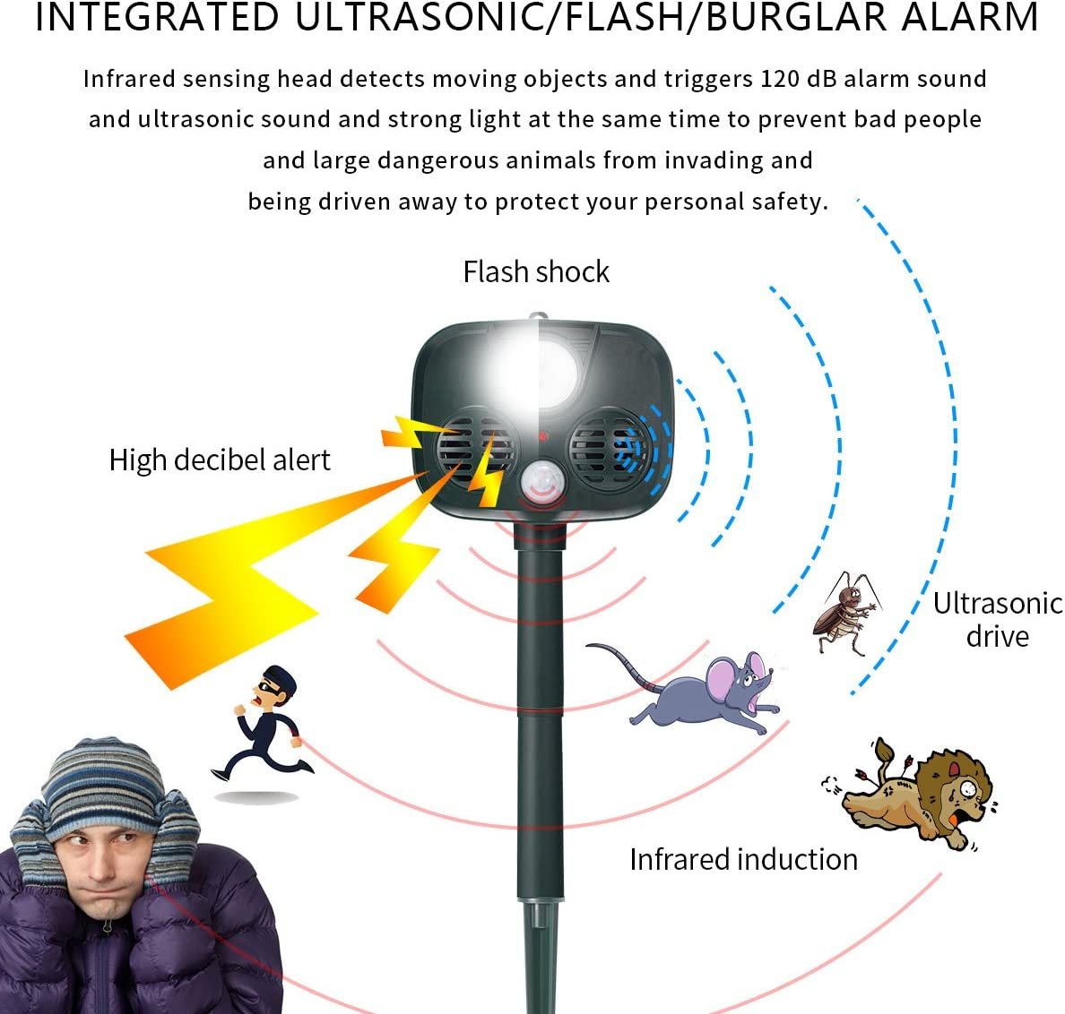 IOIOA Ultrasons Antiparasite Solaire Ext/érieure Cambrioleur Alarme Camping S/écurit/é Invasion Animale Alerte /À Ultrasons Dentra/înement des Animaux