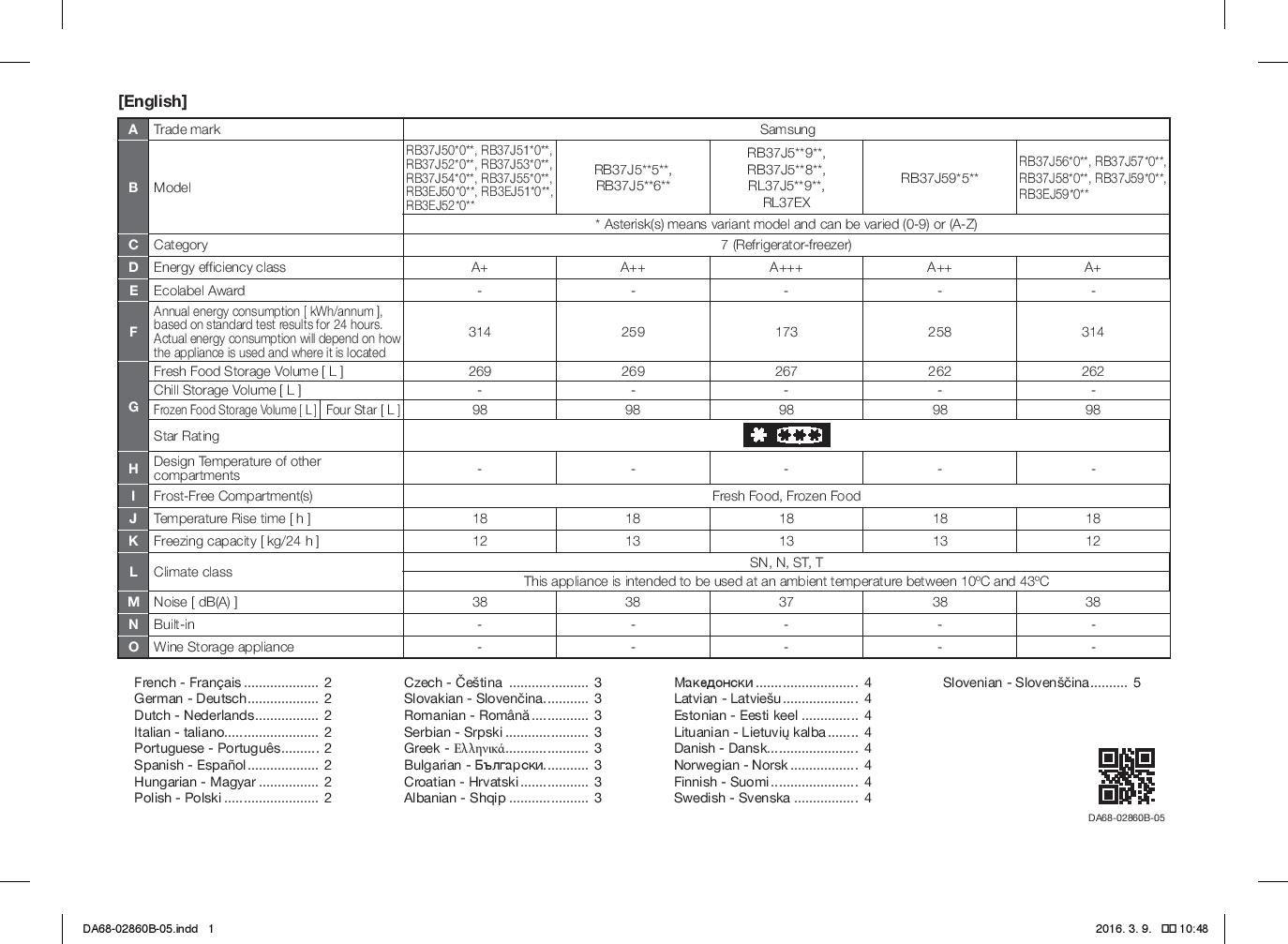 samsung rl37j5049b1 k hlgefrierkombination a 201 cm 173 kwh jahr 267 l k hlteil 98 l. Black Bedroom Furniture Sets. Home Design Ideas