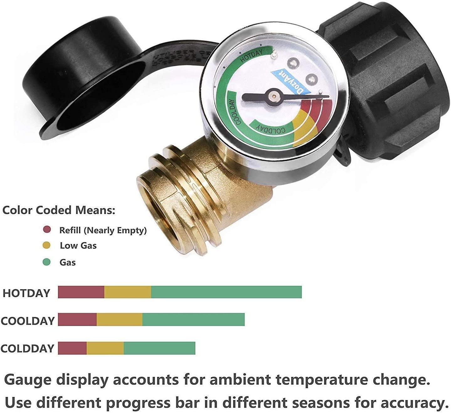 Accurate at Different Temperatures Silver DOZYANT 2 Pack Upgraded Propane Gas Pressure Gauge for 5 to 40lb Propane Tank with Type 1 Connection