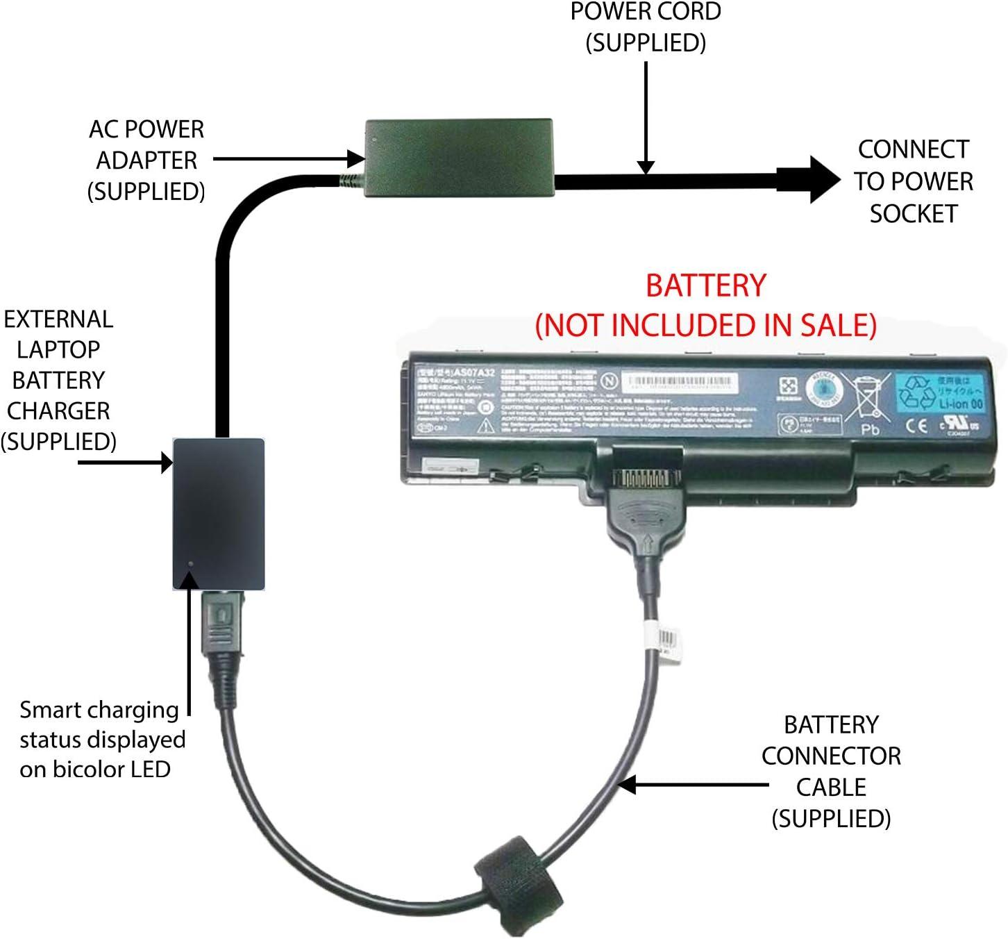 Per Packard Bell Easy Note TJ65-CT-960NC Adattatore Caricatore