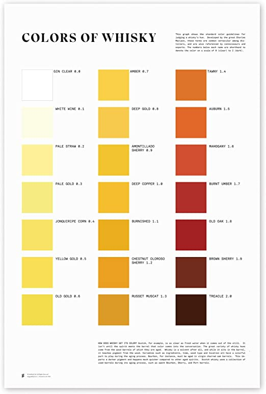 Amazon Com The Colors Of Whisky Art Print Scotch Color Infographic Chart Whiskey Hue Poster By Goldleaf 24x36 Posters Prints