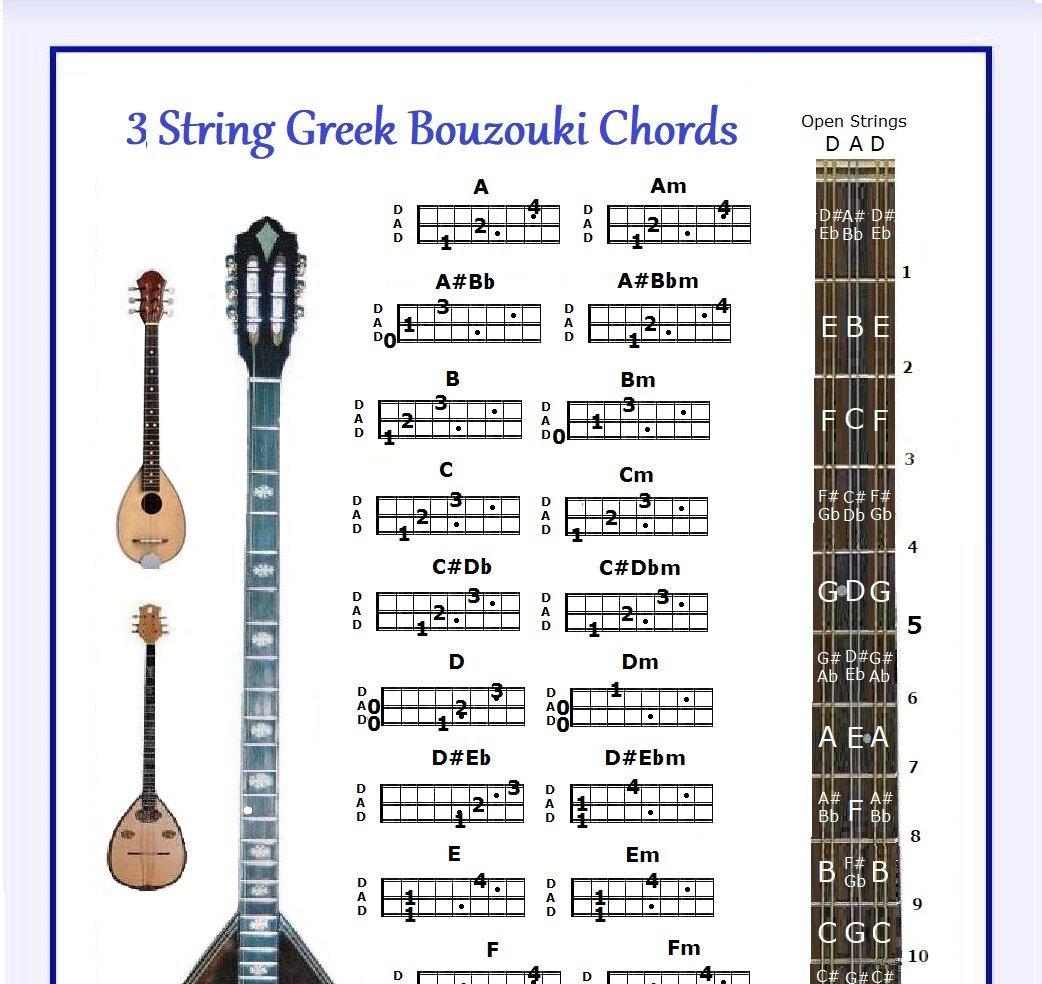 Amazon 3 String Greek Bouzouki Chords Chart Small Chart
