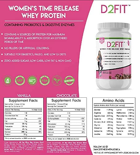 D2Fit by Jessica Bass Women s Time Release Whey Protein, 4 Sources of Protein, Zero Added Sugar, Low Calorie, Low Carb, Vanilla – 32oz 907g Dietary Supplement