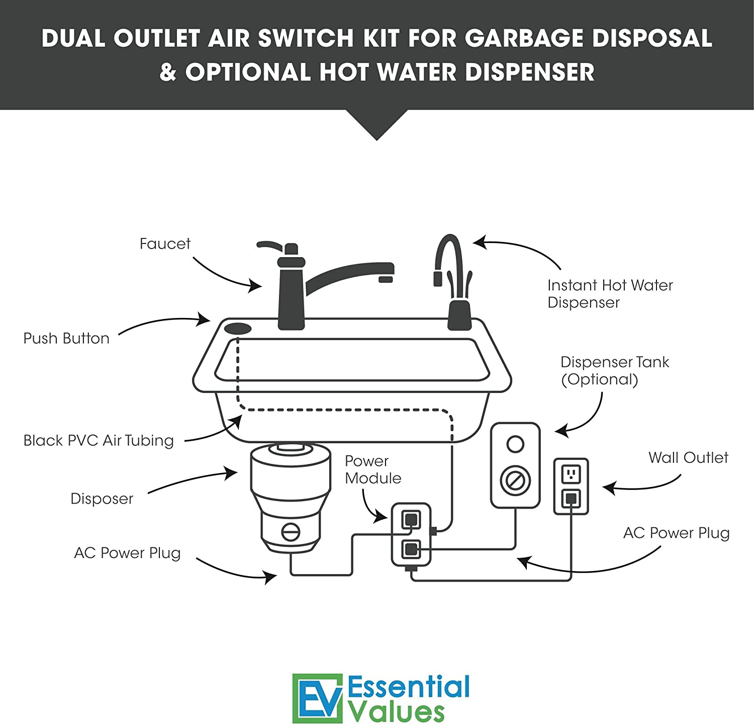 Wiring A Garbage Disposal Switch Diagram from images-na.ssl-images-amazon.com