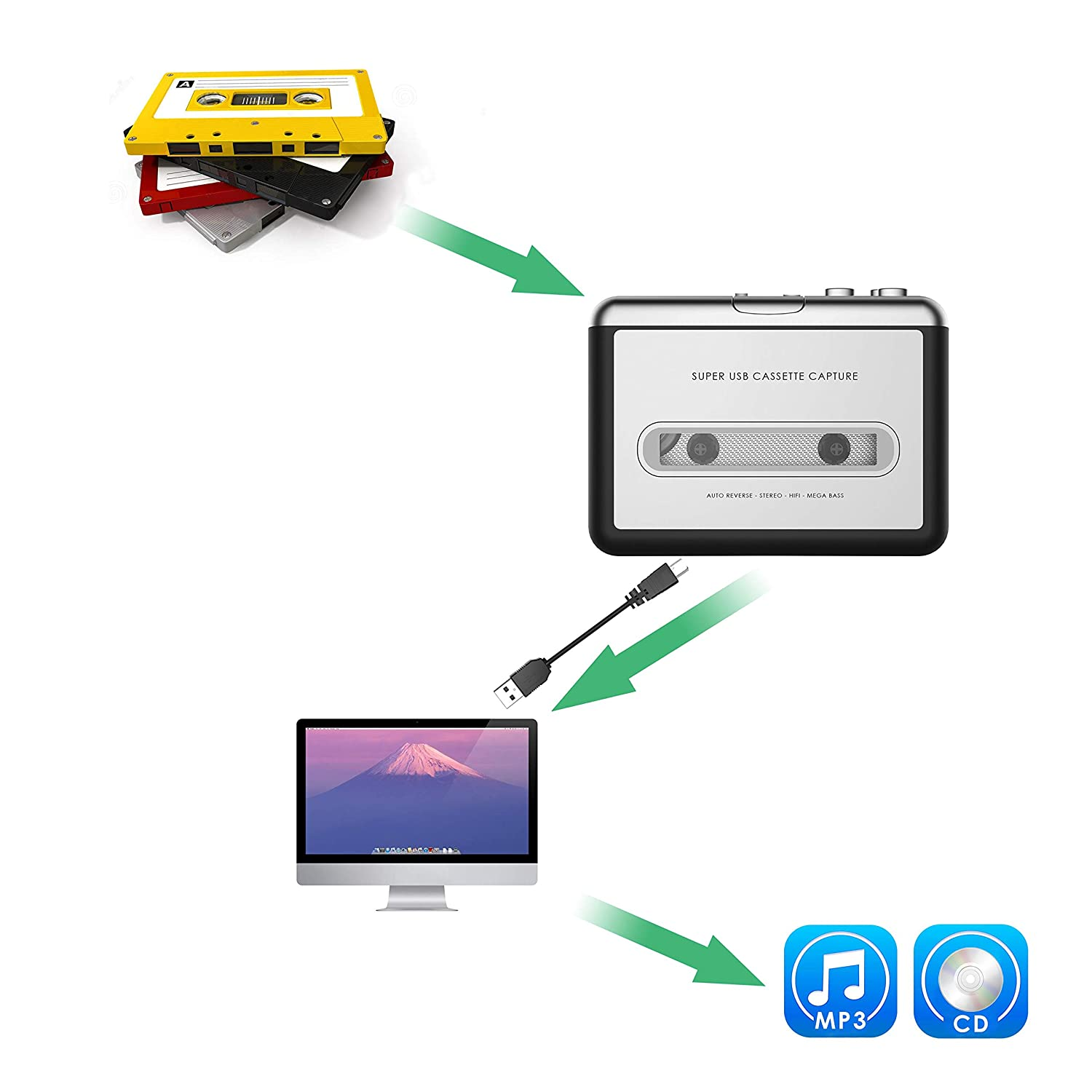 2019 Updated Cassette to MP3 Converter USB Cassette Player from Tapes to MP3 Converter for Laptop PC and Mac with Headphones Window iOS Convert Walkman Cassettes to Digital Format