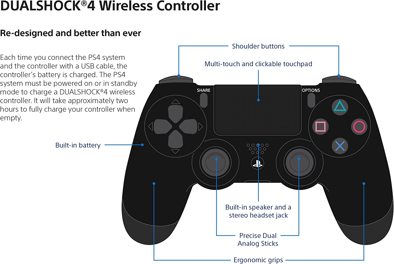 Amazon com: DualShock 4 Wireless Controller for PlayStation 4 - Jet