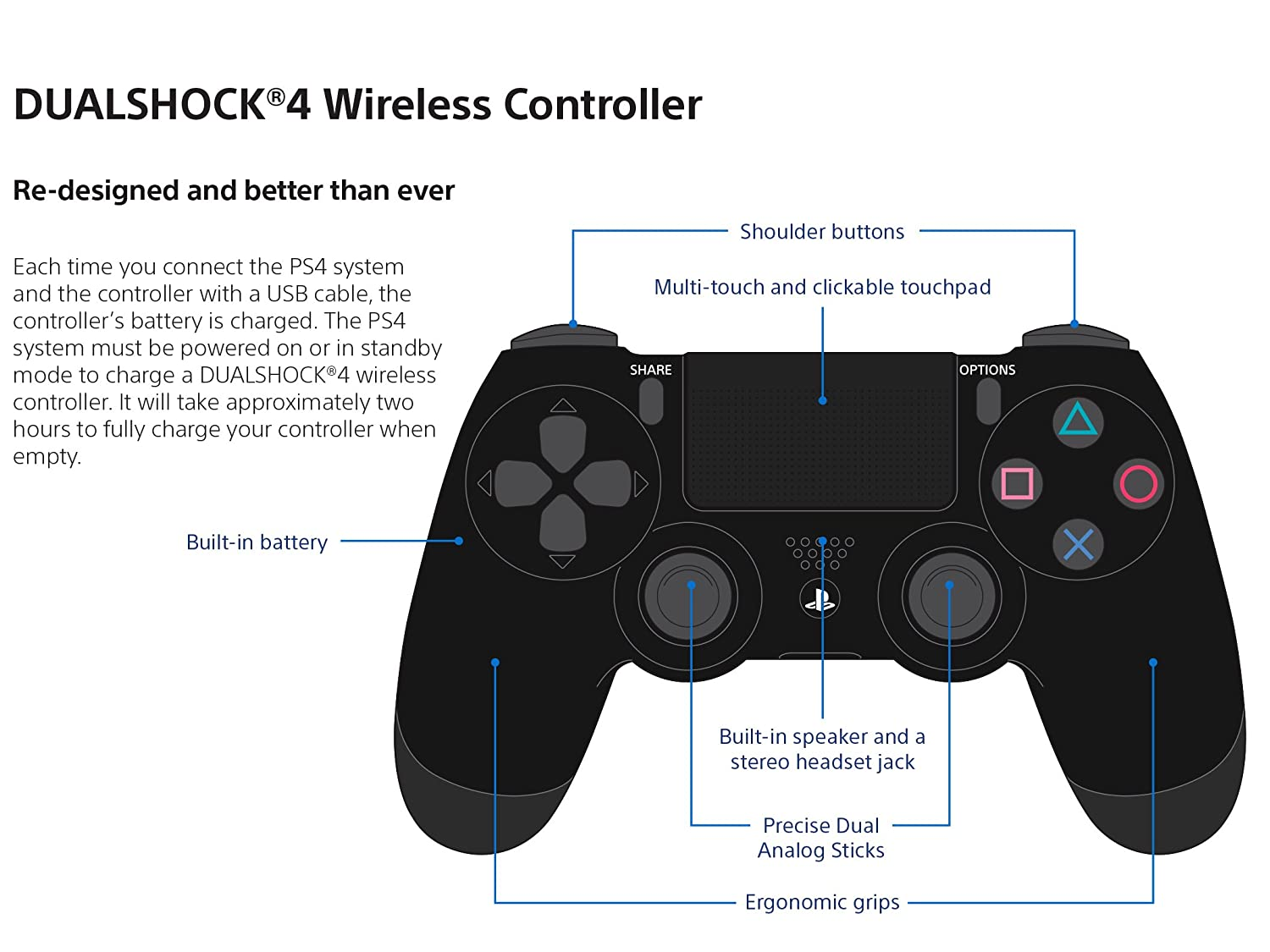 Amazon.com: DualShock 4 Wireless Controller for PlayStation 4 - Glacier  White [Old Model]: Video Games