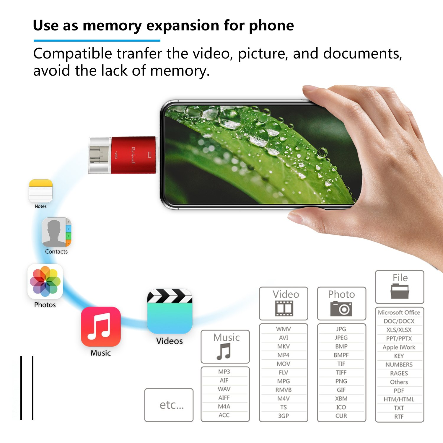 Iphone 128gb Usb Drive External Storage Encrypted Thumb Wiring Batteries In Series And Parallel M4v Usb30 Richwell 3in1 Stick For Apple Ipad Mac Android