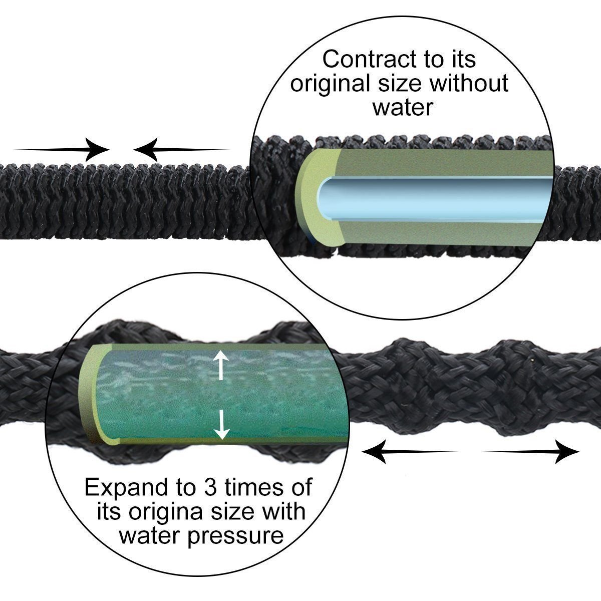 Expandable Garden Hose, 50 ft Water Hose with Spray Nozzle, Retractable and Flexible Coil Garden Hose Pipe for Watering and Washing