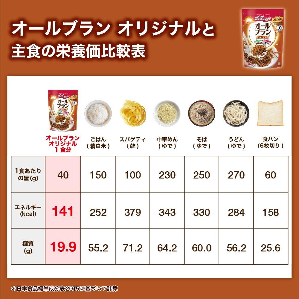 主な主食とオールブランの糖質を比較した表